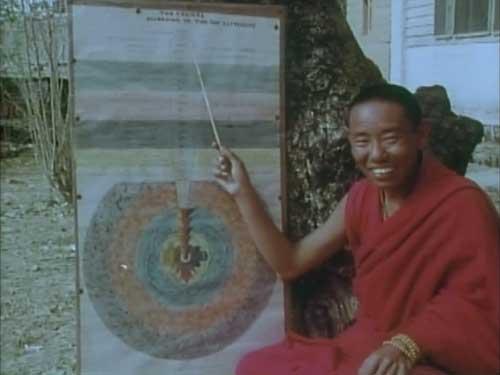 チベット人占星術師が語る仏教徒の世界観